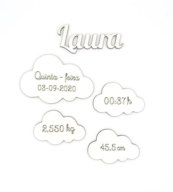 Conjunto de recortes com dados de nascimento